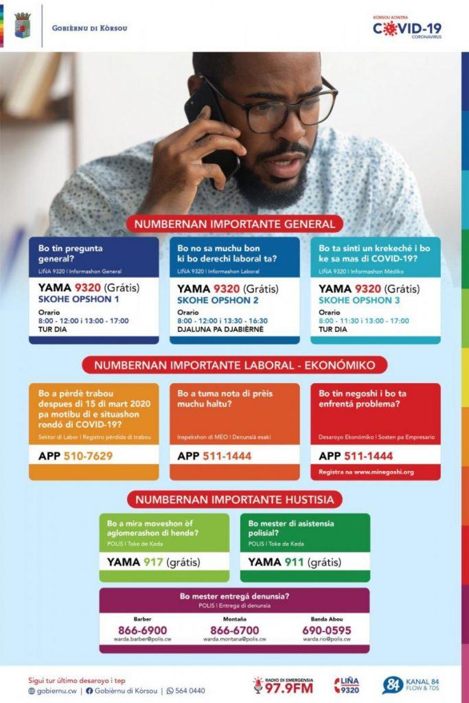 NUMBERNAN DI TELEFON (2): Pa preguntanan